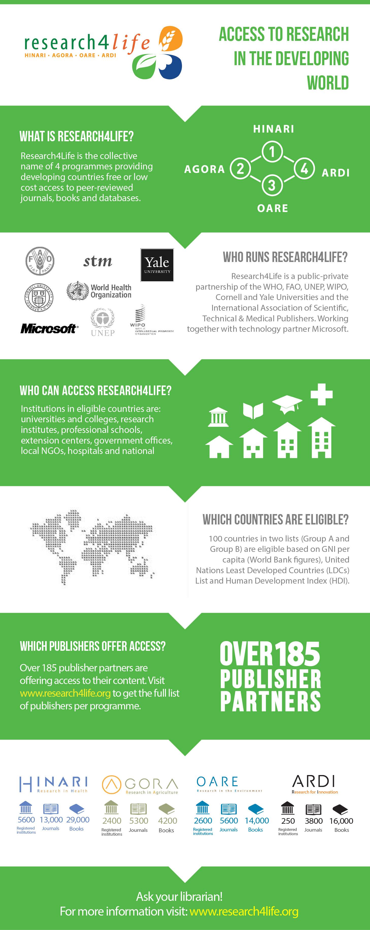 infographicr4l-01