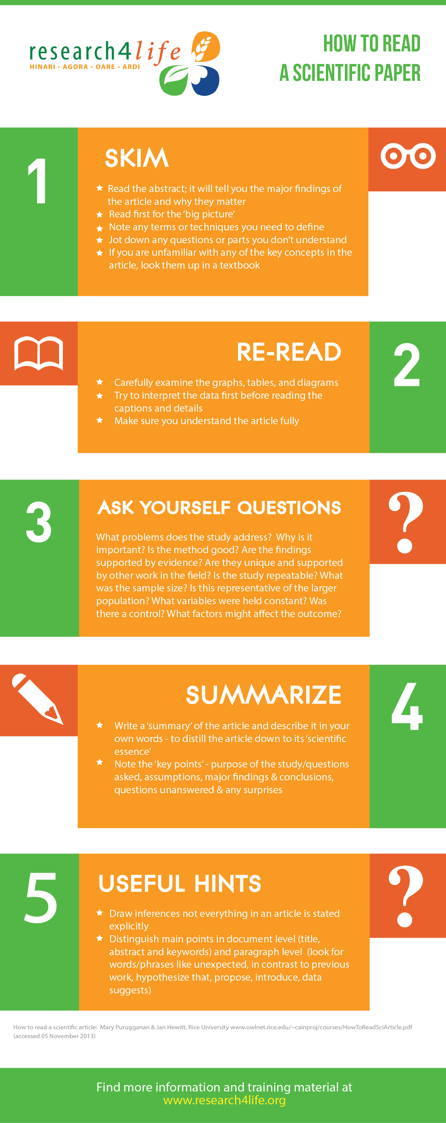 How to read essays