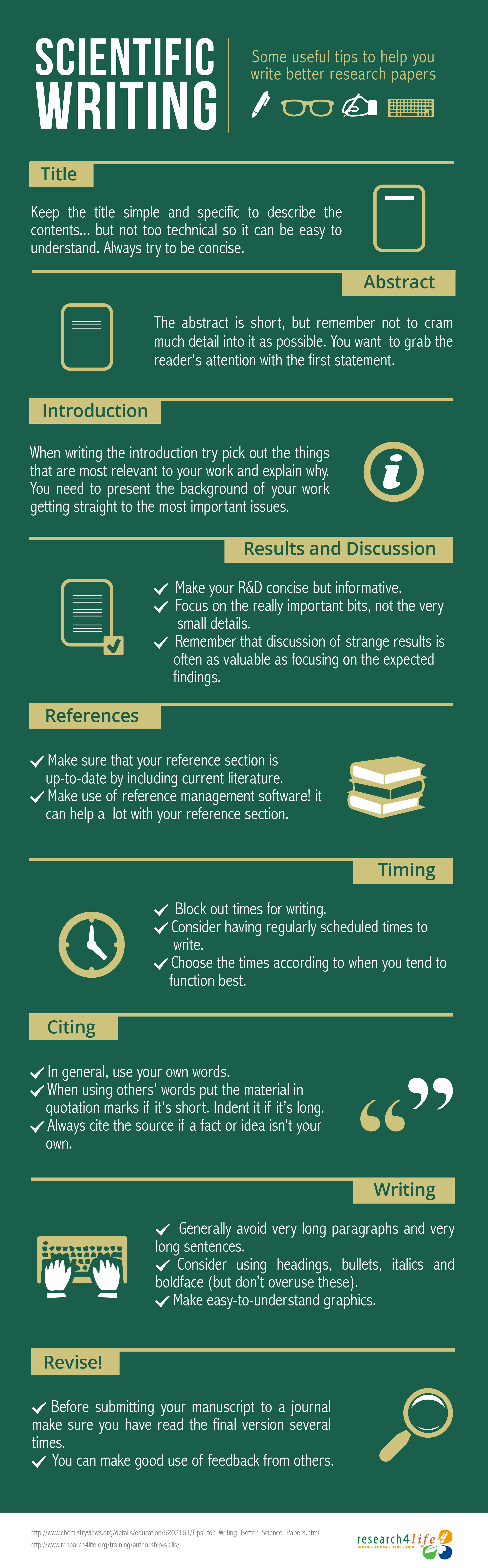 tips writing research paper